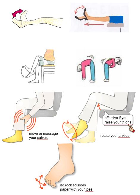 Feet Exercises