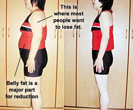 However, it proves to be difficult to find a way to lose or burn fat ...