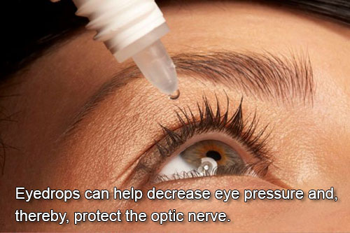 Glaucoma Treatment through the use of Eye Drops